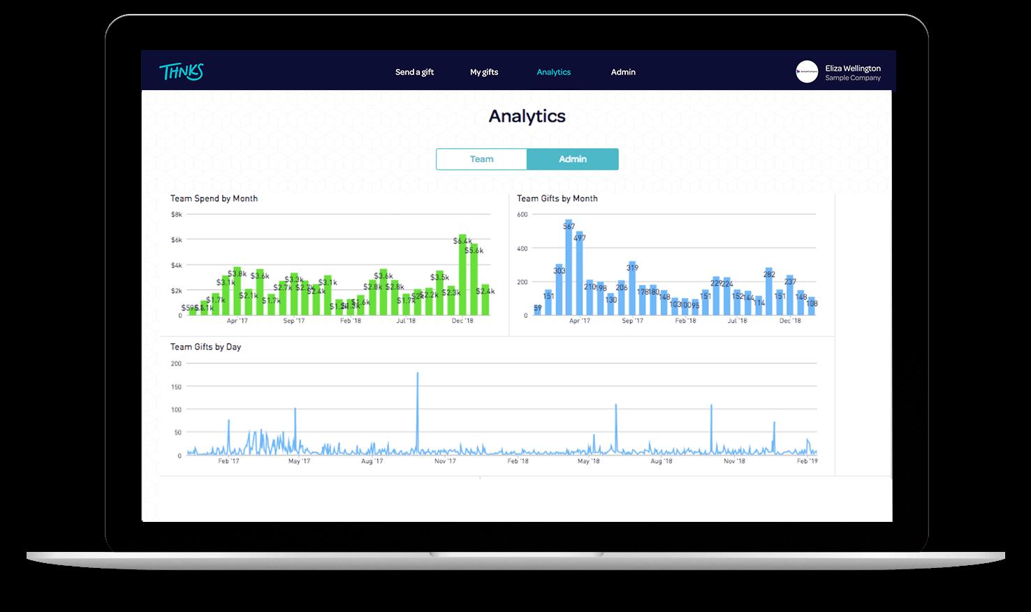 macbook showing Thnks analytics graphs